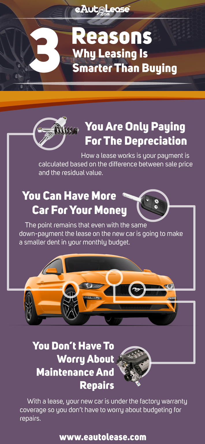 3 Reasons Why Leasing Is Smarter Than Buying