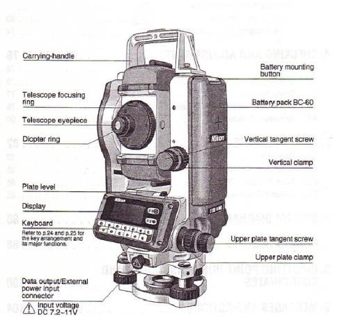 Nikon DTM-400 total station