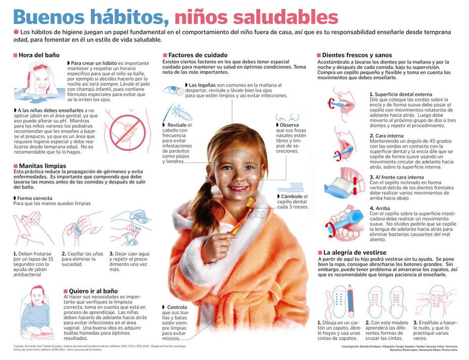 BUENOS HABITOS, NIÑOS SALUDABLES
