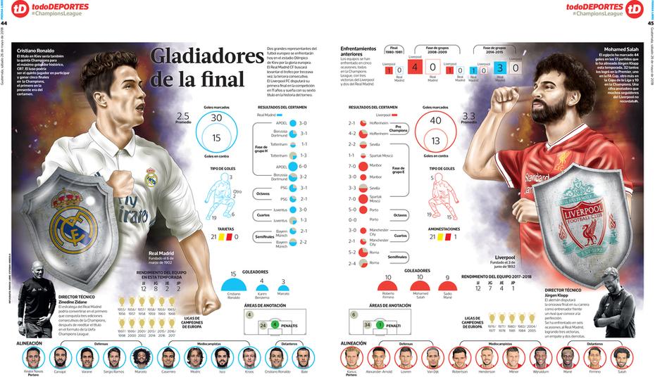 Gladiadores de la Final