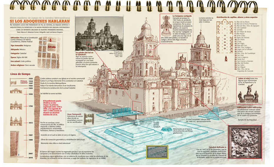 INFO CATEDRAL
