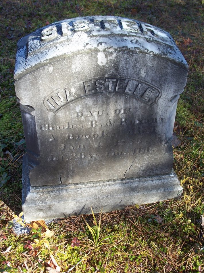 Ina Estelle Brooks Gravestone