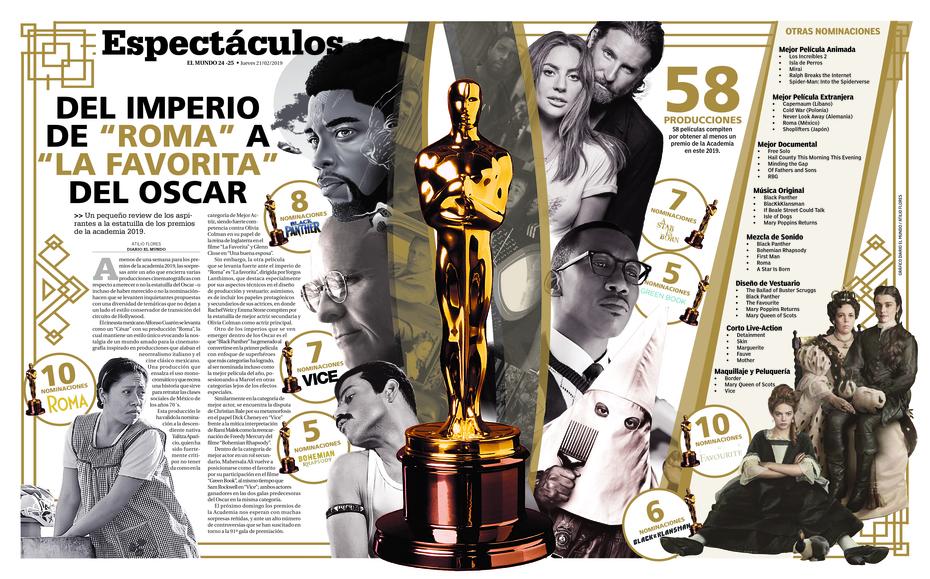 """Del Imperio de """"Roma"""" a la """"Favorita"""" del Oscar"""