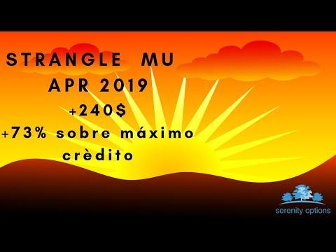 Trading con Opciones:Cierre de Strangle MU APR19,Español