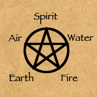 Pentacle & Elements Line Up