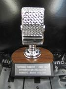 HipHopFriends Awards and Accolades