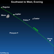 2015-april-26-planet-jupiter-planet-venus-star-regulus