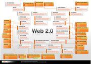 Web20_big
