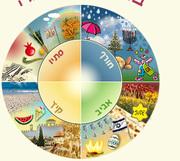 O Ciclo da Vida Judaica
