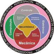 Mecatrônica