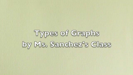 Students as Teachers: Graphs