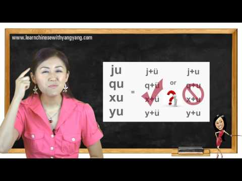 """Pinyin Lesson    """"ü"""" and its spelling rules"""