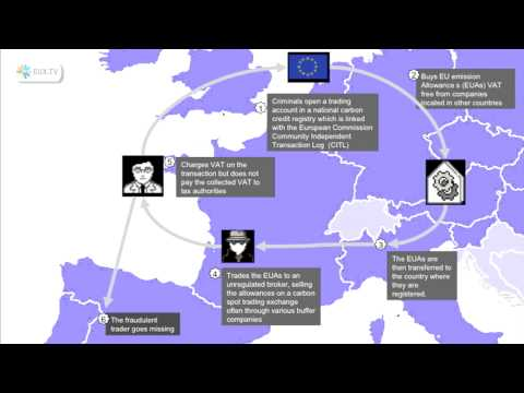 Organized Crime in Charge of EU Carbon Trade, Europol Says