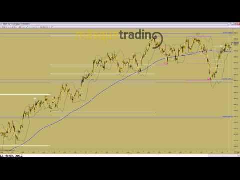 Trading en español Pre-Sesión Futuro DAX 13-3-2012.avi