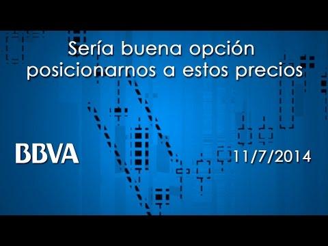 Video Analisis: Análisis técnico de BBVA: Sería buena opción posicionarnos a estos precios