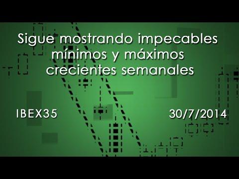 Vídeo análisis técnico Ibex35: máximos y mínimos crecientes semanales 30-07-14
