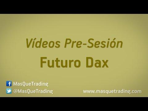 27-10-2015-Trading en español Análisis Pre-Sesión Futuro DAX (FDAX)