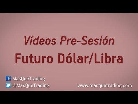 13-5-2016-Trading en español Análisis Pre-Sesión Futuro Dólar-Libra (6B)
