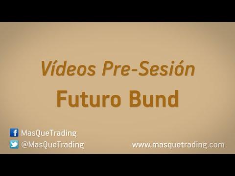 27-5-2016-Trading en español Análisis Pre-Sesión Futuro Bund (FGBL)