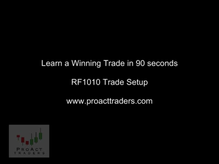 learn-a-winning-trade-90seconds
