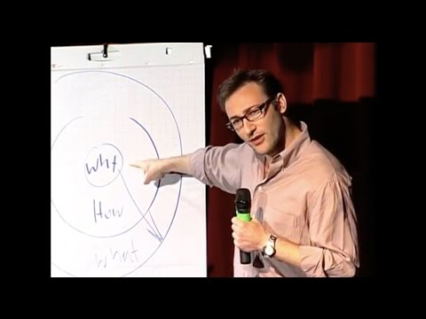 Start with why -- how great leaders inspire action   Simon Sinek   TEDxPugetSound