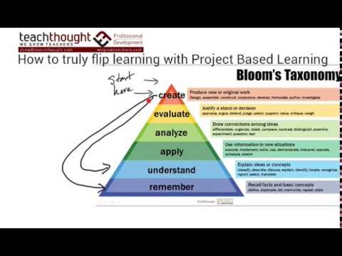 Flipping Bloom's Taxonomy with PBL for Deeper Learning