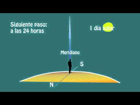 Tiempo sidéreo y ángulo horario - Sidereal Time and Hour angle