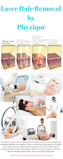 PHYZIQUE - Velashape 3 - Last Lifts and Tinting - Fort Lauderdale