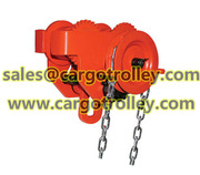 geared trolley 3333