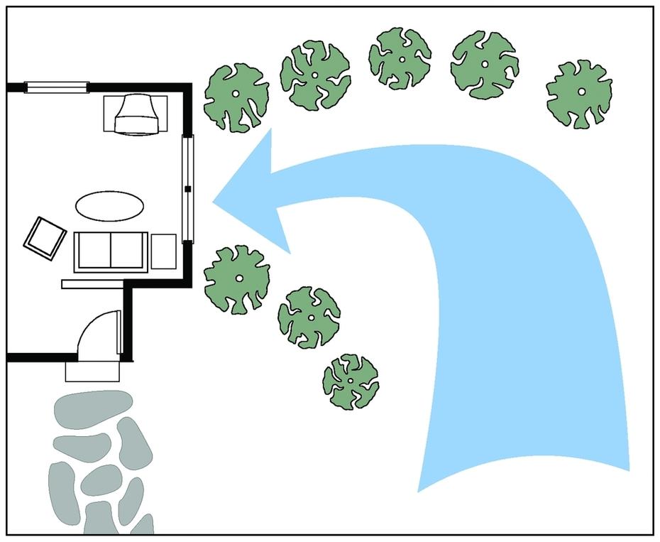 Ventilation Plan