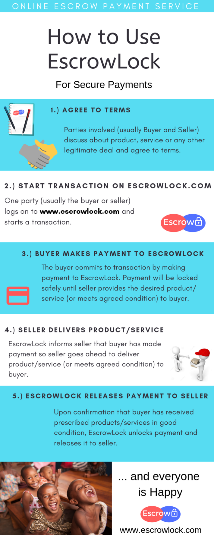 Escrow Services in Nigeria - How to Pay Using EscrowLock