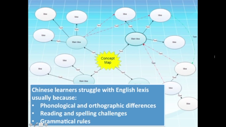 Using Word Maps with Chloe Xie