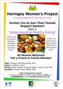 """Womens Support Session - """"Understanding Healthy Eating"""""""