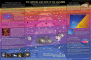 The History and Fate of the Universe