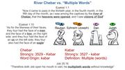 """River Chebar vs. """"Multiple Words"""""""