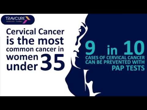 Causes, Prevention and Treatment of Cervical Cancer in India