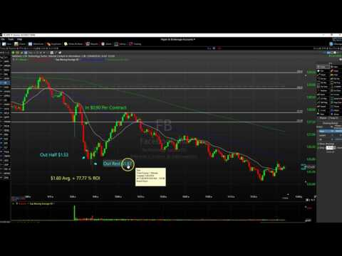 Stock Trading Training Courses | How to Be a Stock Trader
