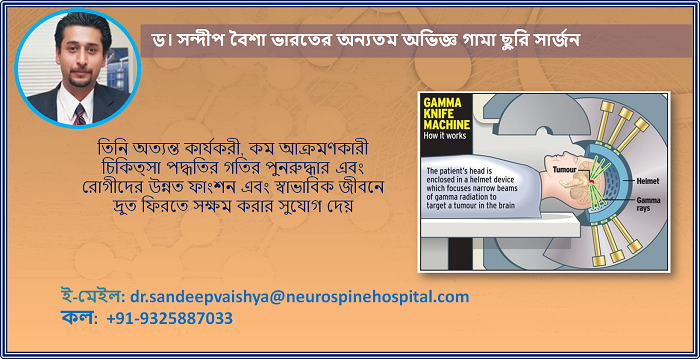 Dr Sandeep Vaishya famous neuro surgeon in india for international patients