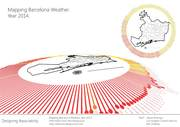 Assignment_1_Map_Barcelona_weather_2014_Page_1