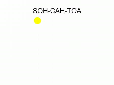 What the Heck is SOH CAH TOA?