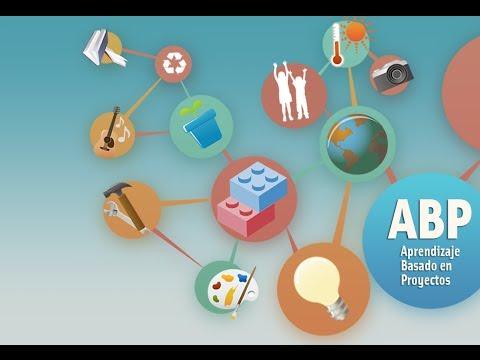 Presentación de #ABPmooc_intef