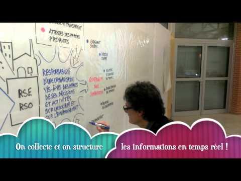 Facilitation Graphique - Scribing - Stéphane Béguin