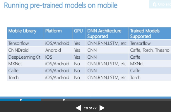 Squeezing Deep Learning into Mobile Phones - A Practitioner's guide