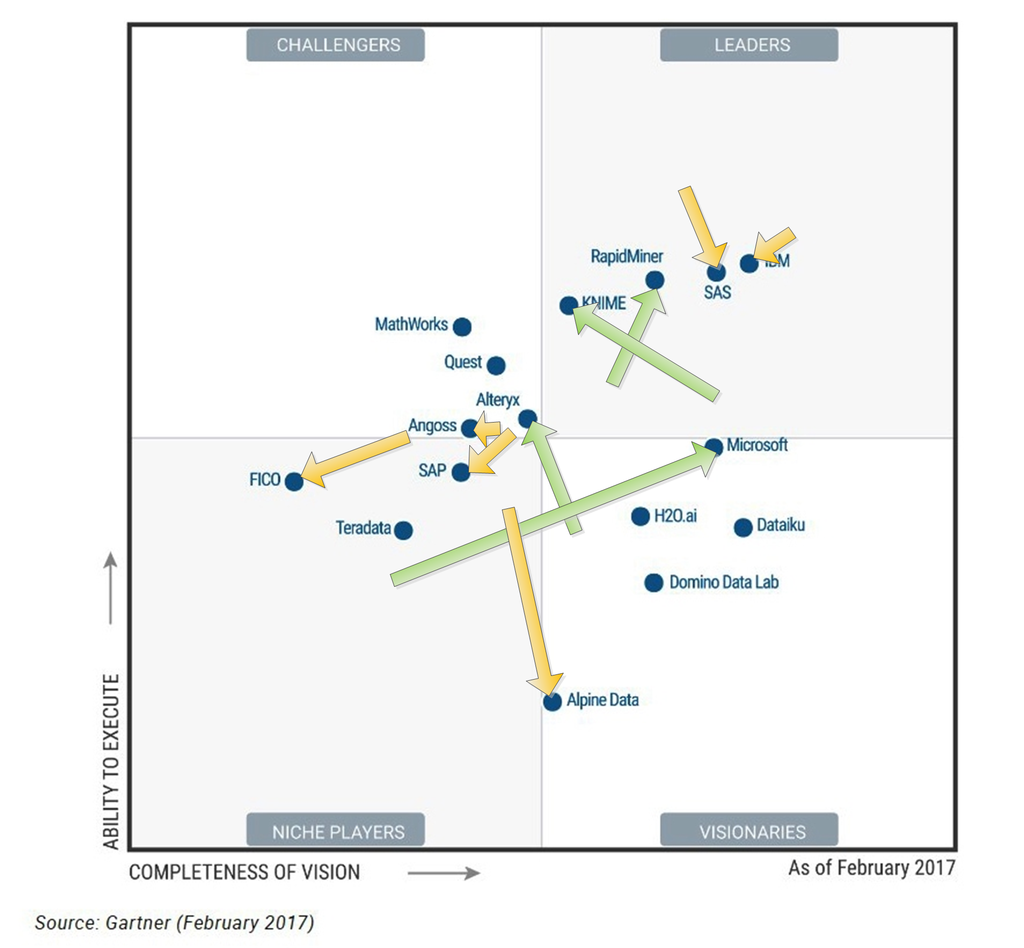 Predictive Analytics Takes a Victory Lap - Data Science Central