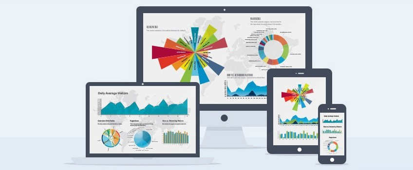 A Comparative Analysis of Top 6 BI and Data Visualization
