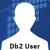 Revoking Sysadm from DB2 Z/os