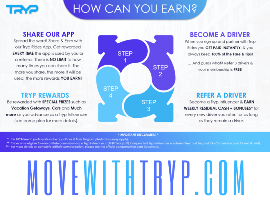 How You Can Earn With TRYP
