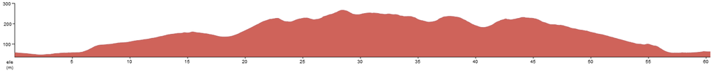 Elevation Profile Image