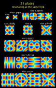 21 square plates - fixed centers