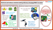 KEEPING PARCC IN MIND FOR MATH… WITHOUT TEACHING TO THE TEST